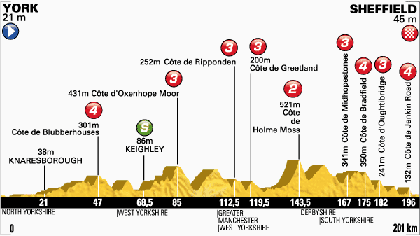 stage2PROFIL.png